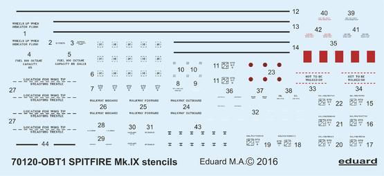Spitfire Mk.IX stencils 1/72